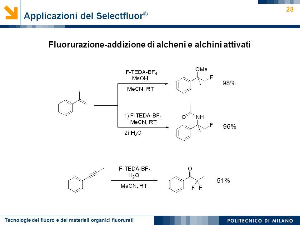 Tecnologie del fluoro e dei materiali organici fluorurati 28 Fluorurazione-addizione di alcheni e alchini attivati Applicazioni del Selectfluor ® 96%