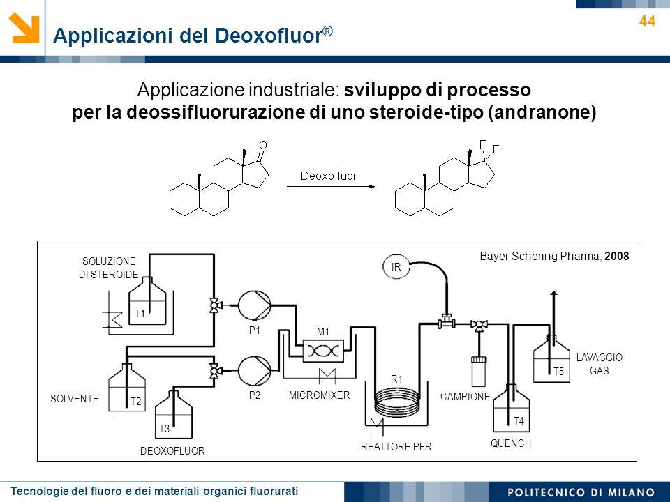 Tecnologie del fluoro e dei materiali organici fluorurati 44 Applicazione industriale: sviluppo di processo per la deossifluorurazione di uno steroide