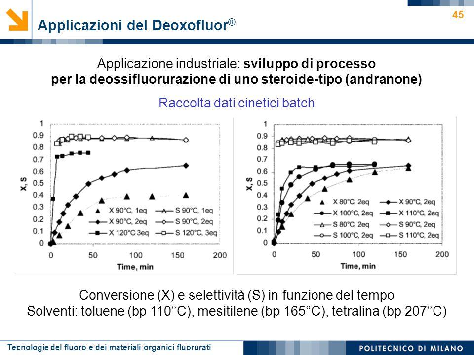 Tecnologie del fluoro e dei materiali organici fluorurati 45 Applicazione industriale: sviluppo di processo per la deossifluorurazione di uno steroide