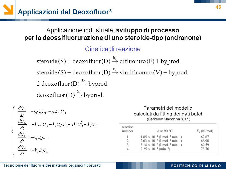 Tecnologie del fluoro e dei materiali organici fluorurati 46 Applicazione industriale: sviluppo di processo per la deossifluorurazione di uno steroide
