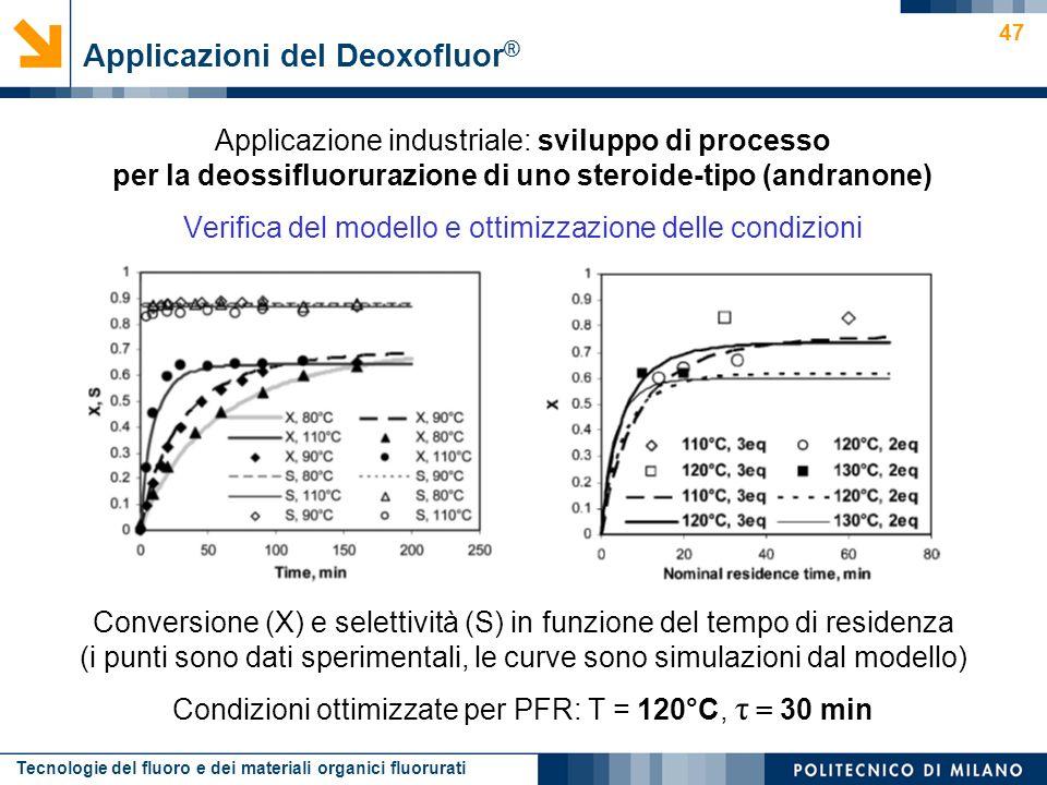 Tecnologie del fluoro e dei materiali organici fluorurati 47 Applicazione industriale: sviluppo di processo per la deossifluorurazione di uno steroide