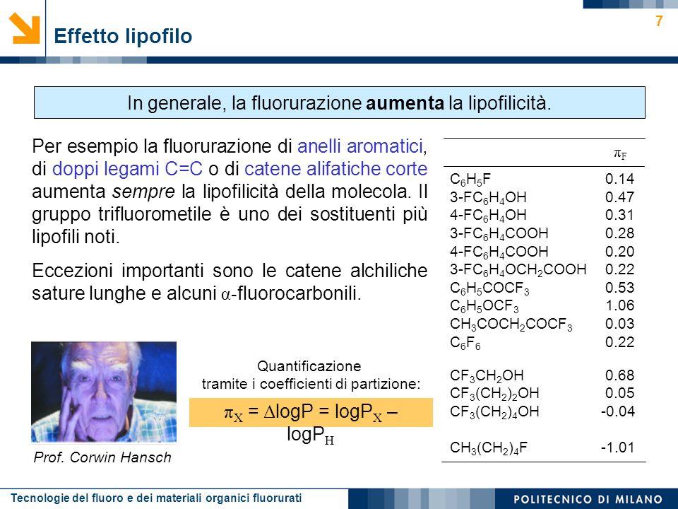 Tecnologie del fluoro e dei materiali organici fluorurati 7 Per esempio la fluorurazione di anelli aromatici, di doppi legami C=C o di catene alifatic