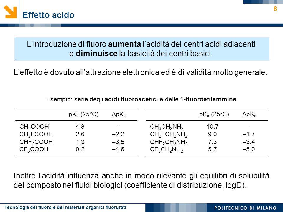 Tecnologie del fluoro e dei materiali organici fluorurati 8 Lintroduzione di fluoro aumenta lacidità dei centri acidi adiacenti e diminuisce la basici