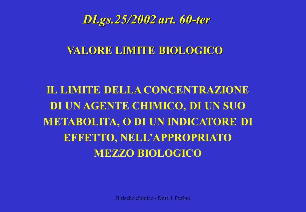 Il rischo chimico - Dott. I. Furlan DLgs.25/2002 art. 60-ter IL LIMITE DELLA CONCENTRAZIONE DI UN AGENTE CHIMICO, DI UN SUO METABOLITA, O DI UN INDICA