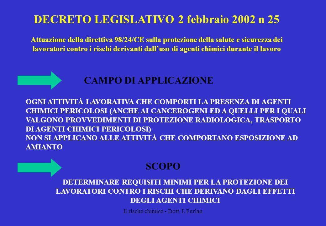 Il rischo chimico - Dott. I. Furlan DECRETO LEGISLATIVO 2 febbraio 2002 n 25 Attuazione della direttiva 98/24/CE sulla protezione della salute e sicur
