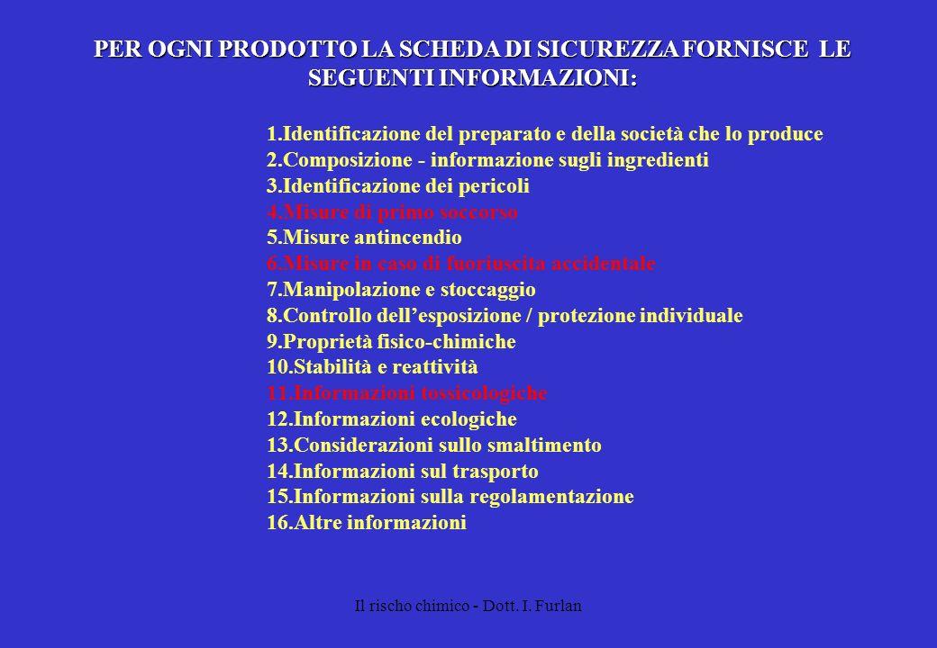 Il rischo chimico - Dott. I. Furlan PER OGNI PRODOTTO LA SCHEDA DI SICUREZZA FORNISCE LE SEGUENTI INFORMAZIONI: 1.Identificazione del preparato e dell