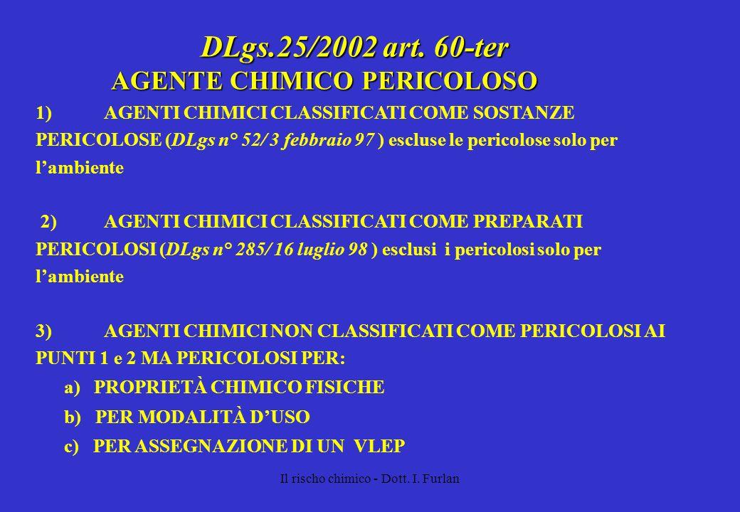 Il rischo chimico - Dott. I. Furlan DLgs.25/2002 art. 60-ter AGENTE CHIMICO PERICOLOSO 1) AGENTI CHIMICI CLASSIFICATI COME SOSTANZE PERICOLOSE (DLgs n