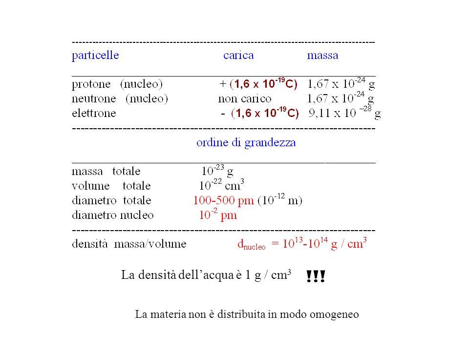 La densità dellacqua è 1 g / cm 3 !!! La materia non è distribuita in modo omogeneo