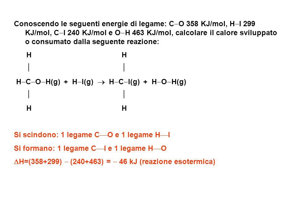Conoscendo le seguenti energie di legame: C O 358 KJ/mol, H I 299 KJ/mol, C I 240 KJ/mol e O H 463 KJ/mol, calcolare il calore sviluppato o consumato dalla seguente reazione: H H H C O H(g) + H I(g) H C I(g) + H O H(g) H H Si scindono: 1 legame C O e 1 legame H I Si formano: 1 legame C I e 1 legame H O H=(358+299) (240+463) = 46 kJ (reazione esotermica)