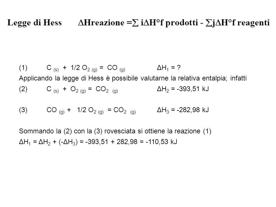 (1)C (s) + 1/2 O 2 (g) = CO (g) ΔH 1 = .