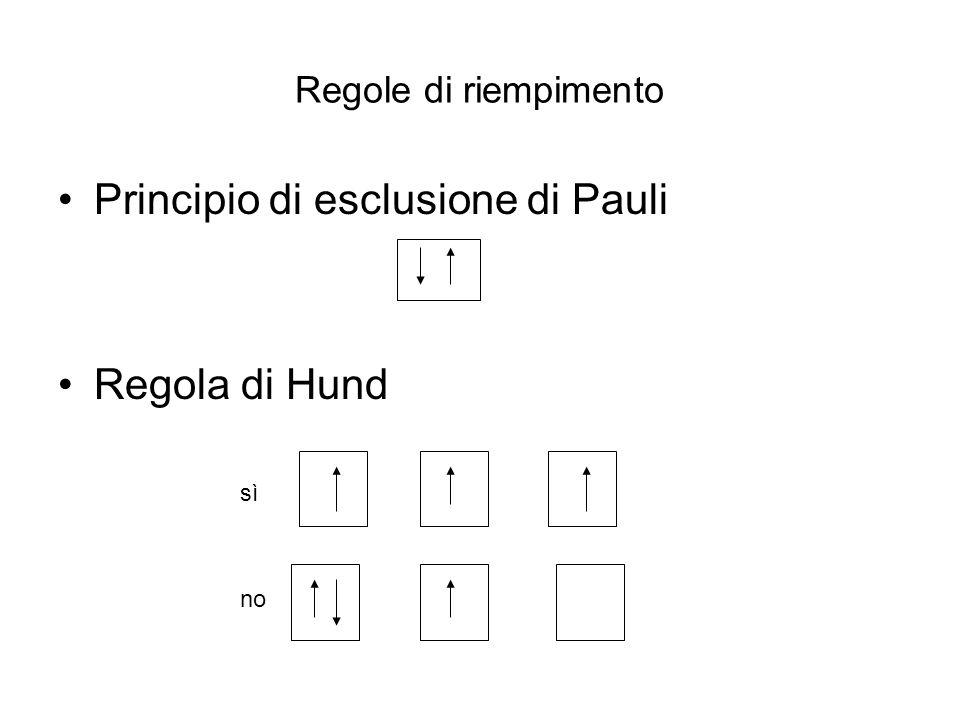 Regole di riempimento Principio di esclusione di Pauli Regola di Hund sì no
