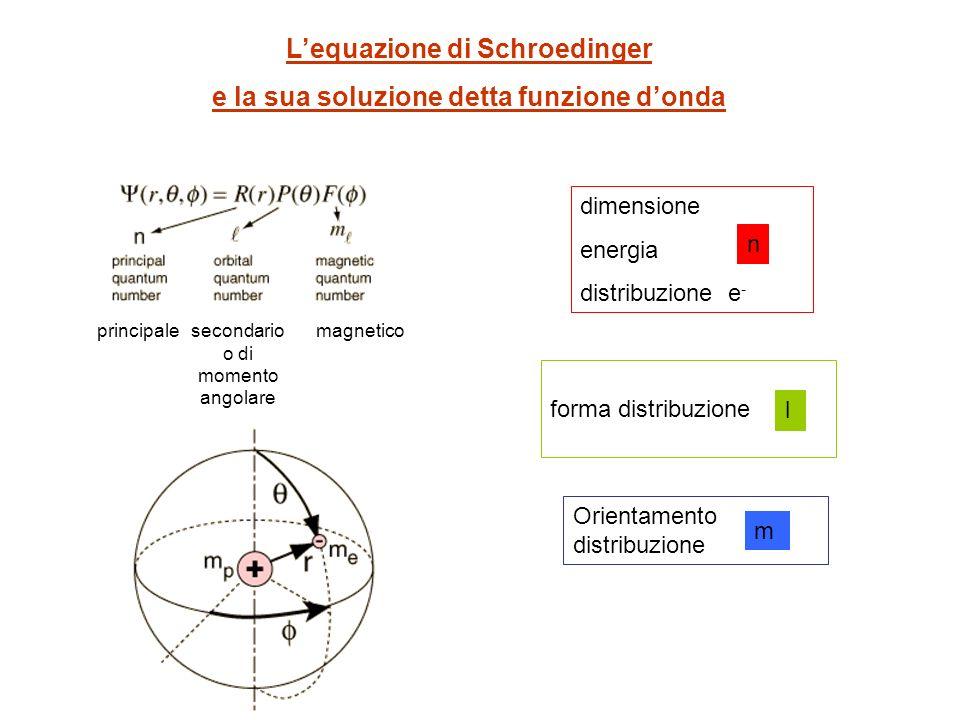 Lequazione di Schroedinger e la sua soluzione detta funzione donda dimensione energia distribuzione e - n forma distribuzione l Orientamento distribuz
