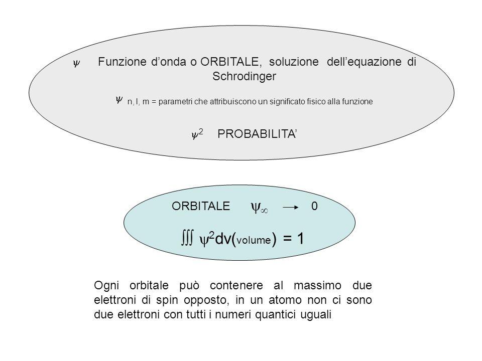 Funzione donda o ORBITALE, soluzione dellequazione di Schrodinger n, l, m = parametri che attribuiscono un significato fisico alla funzione 2 PROBABIL