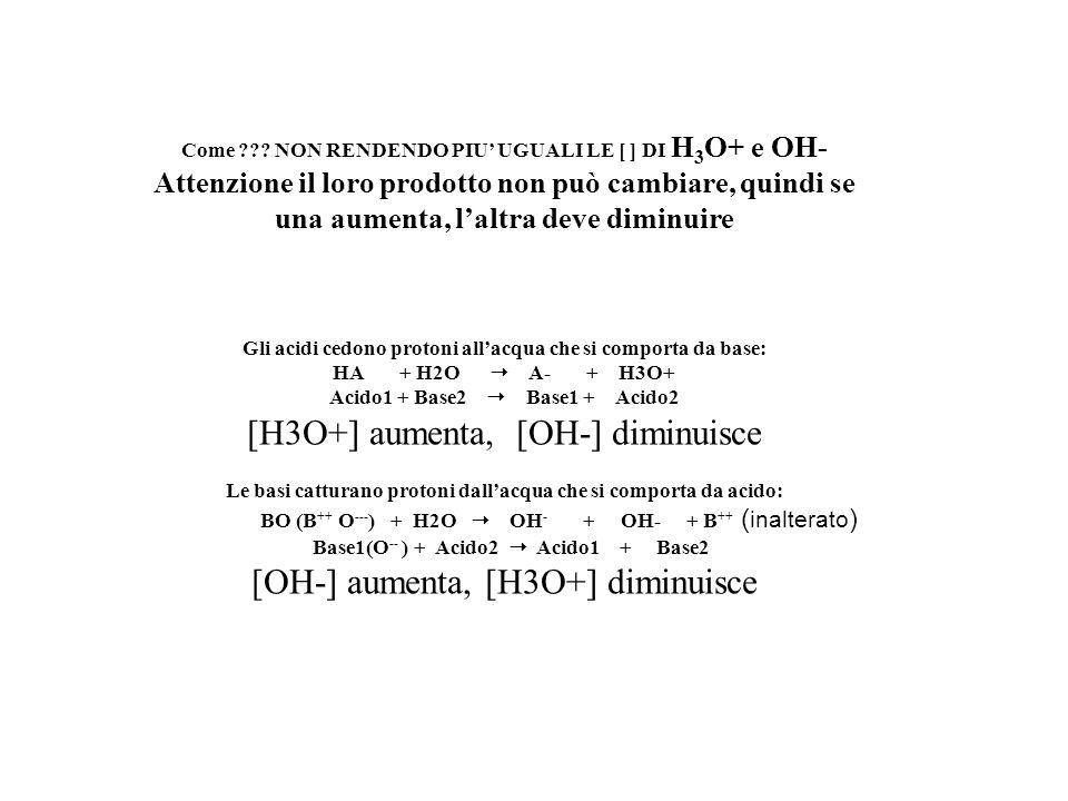 Come ??? NON RENDENDO PIU UGUALI LE [ ] DI H 3 O+ e OH- Attenzione il loro prodotto non può cambiare, quindi se una aumenta, laltra deve diminuire La