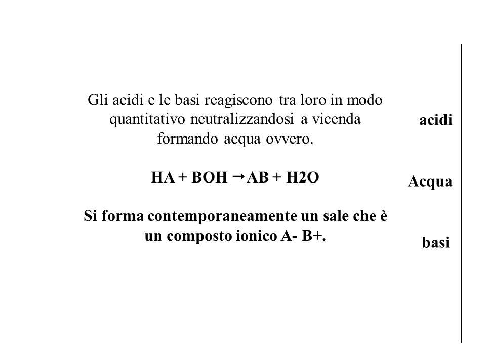 Gli acidi e le basi reagiscono tra loro in modo quantitativo neutralizzandosi a vicenda formando acqua ovvero. HA + BOH AB + H2O Si forma contemporane