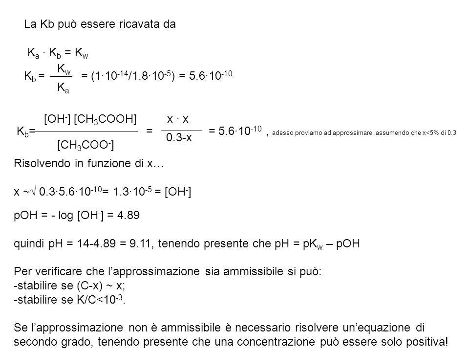 Risolvendo in funzione di x… x ~ 0.3·5.6·10 -10 = 1.3·10 -5 = [OH - ] pOH = - log [OH - ] = 4.89 quindi pH = 14-4.89 = 9.11, tenendo presente che pH =
