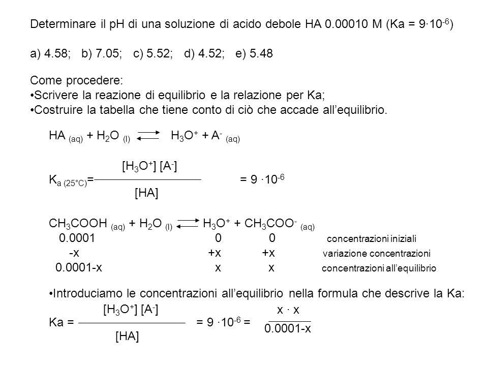 Determinare il pH di una soluzione di acido debole HA 0.00010 M (Ka = 9·10 -6 ) a) 4.58; b) 7.05; c) 5.52; d) 4.52; e) 5.48 Come procedere: Scrivere l