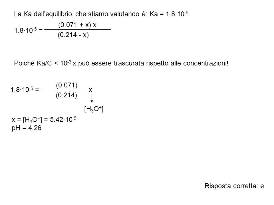 La Ka dellequilibrio che stiamo valutando è: Ka = 1.8·10 -5 1.8·10 -5 = Poiché Ka/C < 10 -3 x può essere trascurata rispetto alle concentrazioni! (0.0