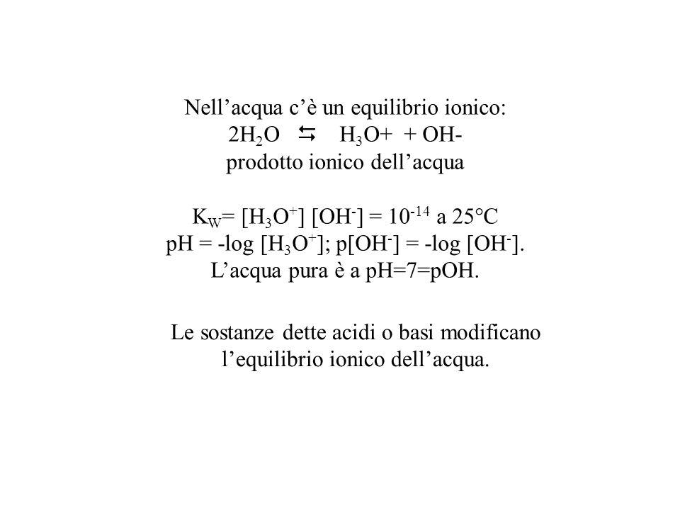 Nellacqua cè un equilibrio ionico: 2H 2 O H 3 O+ + OH- prodotto ionico dellacqua K W = [H 3 O + ] [OH - ] = 10 -14 a 25°C pH = -log [H 3 O + ]; p[OH -