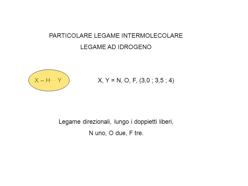 PARTICOLARE LEGAME INTERMOLECOLARE LEGAME AD IDROGENO X – H …..