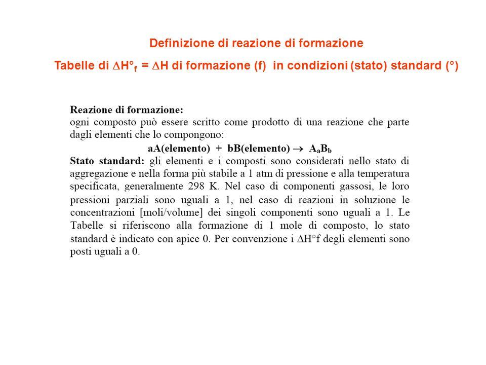 Definizione di reazione di formazione Tabelle di H° f = H di formazione (f) in condizioni (stato) standard (°)