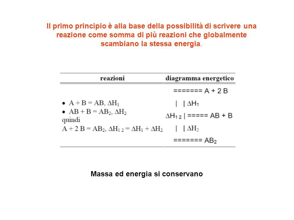 Il primo principio è alla base della possibilità di scrivere una reazione come somma di più reazioni che globalmente scambiano la stessa energia.