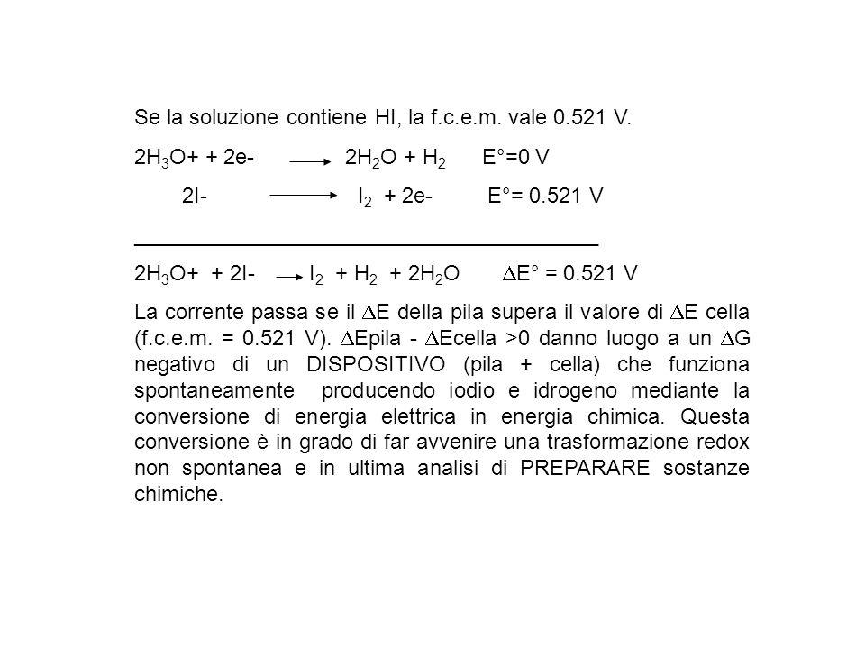 Se la soluzione contiene HI, la f.c.e.m. vale 0.521 V. 2H 3 O+ + 2e- 2H 2 O + H 2 E°=0 V 2I- I 2 + 2e- E°= 0.521 V ___________________________________