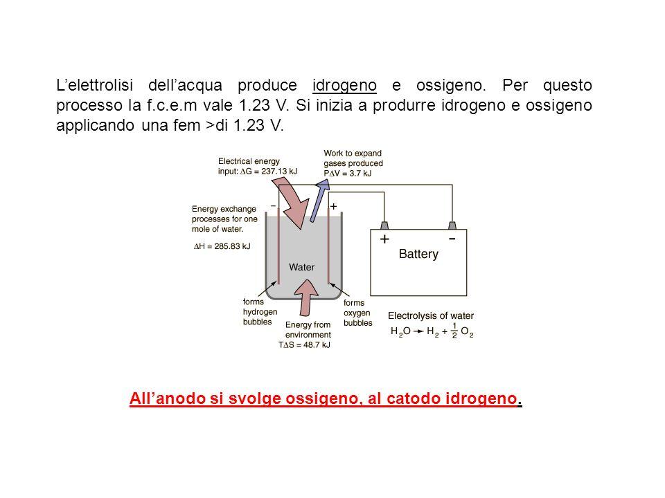 Lelettrolisi dellacqua produce idrogeno e ossigeno. Per questo processo la f.c.e.m vale 1.23 V. Si inizia a produrre idrogeno e ossigeno applicando un