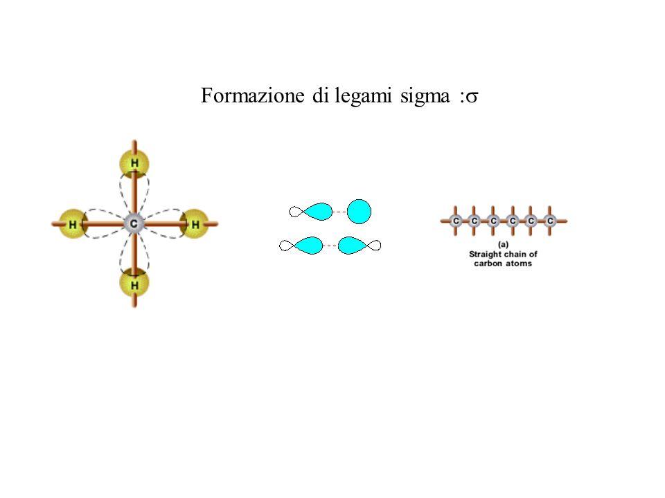 Formazione di legami sigma :
