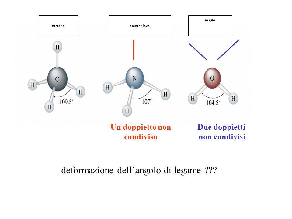 metanoammoniaca acqua Un doppietto non condiviso Due doppietti non condivisi deformazione dellangolo di legame ???