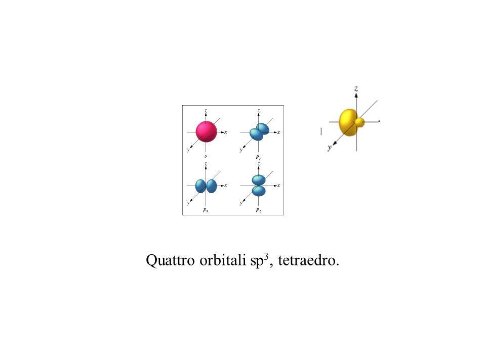 Quattro orbitali sp 3, tetraedro.