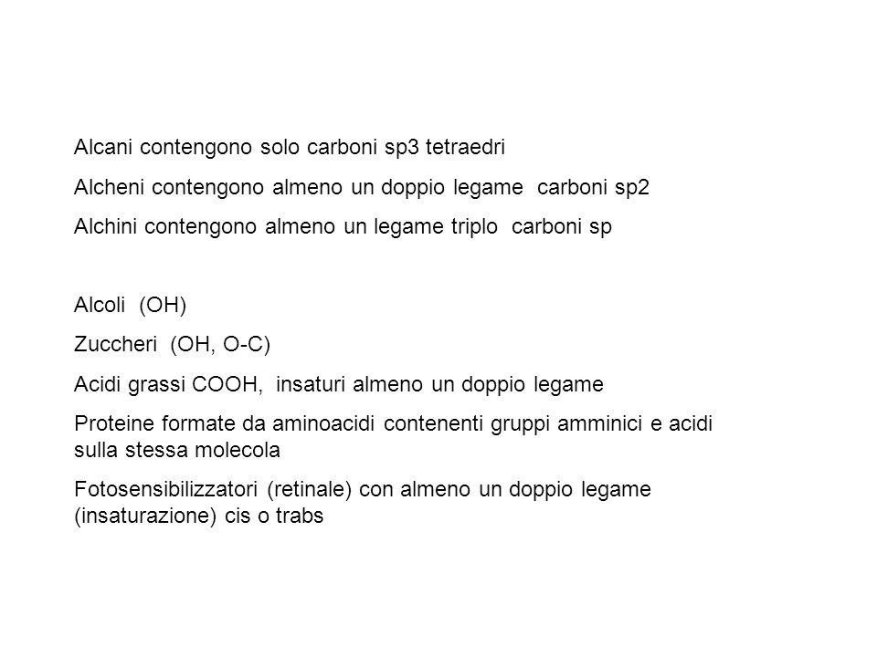 Alcani contengono solo carboni sp3 tetraedri Alcheni contengono almeno un doppio legame carboni sp2 Alchini contengono almeno un legame triplo carboni