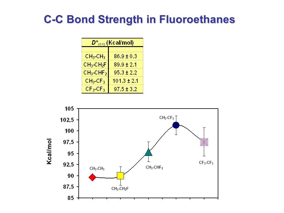 C-C Bond Strength in Fluoroethanes CH 3 -CH 3 CH 3 -CH 2 F CH 3 -CHF 2 CH 3 -CF 3 CF 3 -CF 3 Kcal/mol