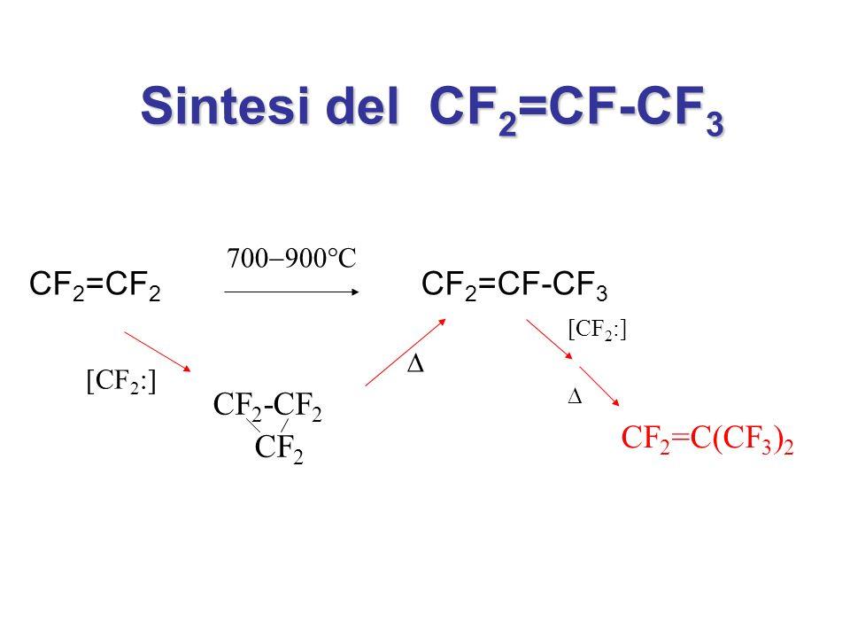 CF 2 =CF 2 CF 2 =CF-CF 3 Sintesi del CF 2 =CF-CF 3 C [CF 2 :] CF 2 -CF 2 CF 2 [CF 2 :] CF 2 =C(CF 3 ) 2