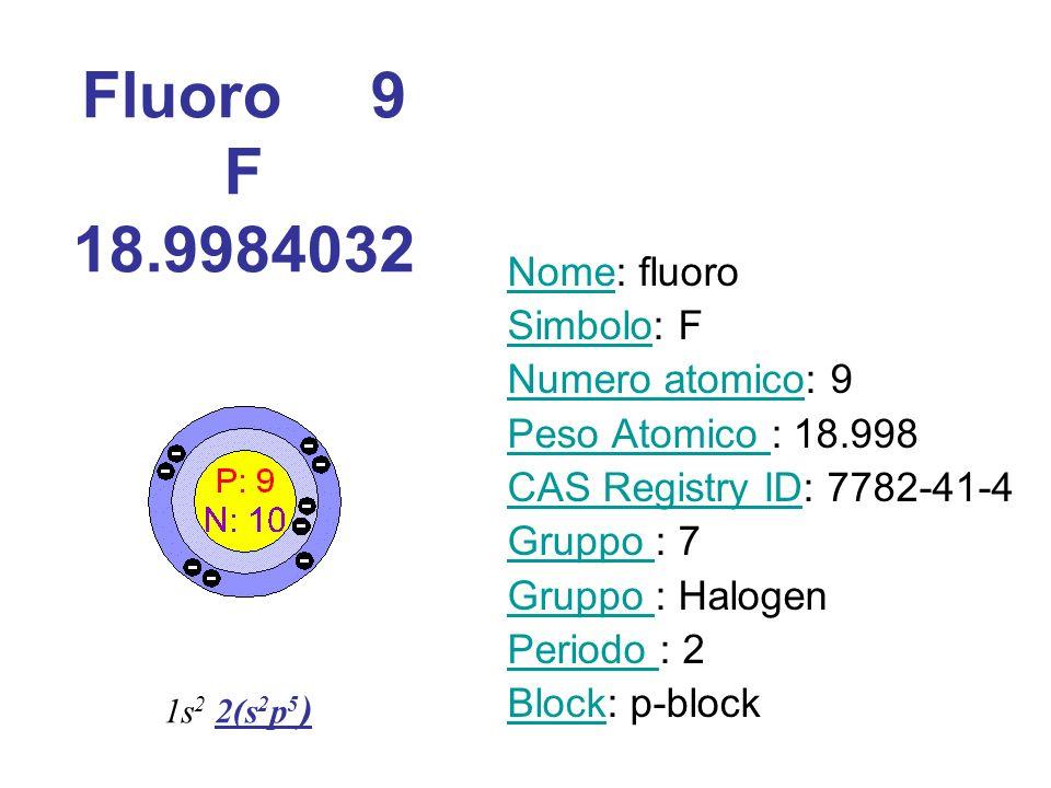 Forza del legame negli etileni fluorurati