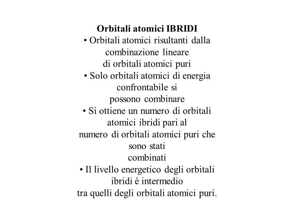 Orbitali atomici IBRIDI Orbitali atomici risultanti dalla combinazione lineare di orbitali atomici puri Solo orbitali atomici di energia confrontabile