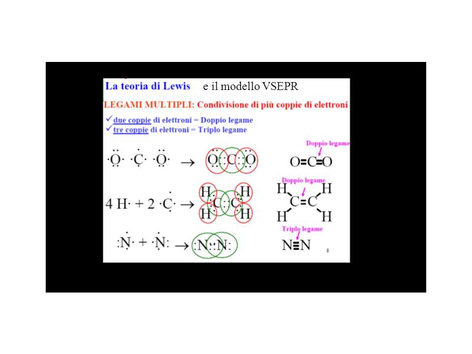 e il modello VSEPR