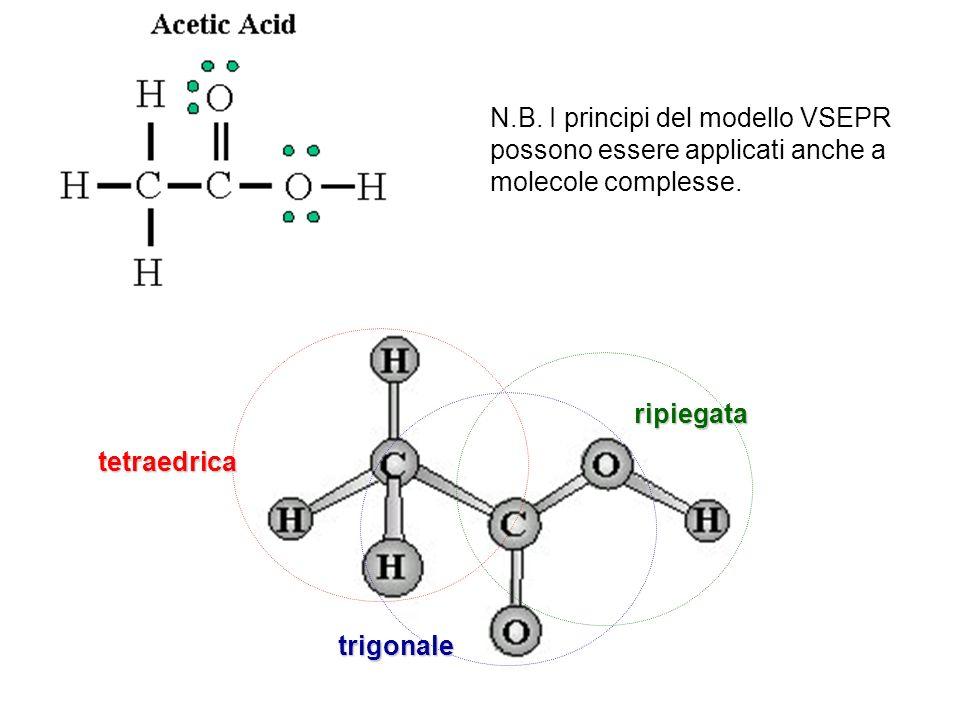 N.B. I principi del modello VSEPR possono essere applicati anche a molecole complesse. tetraedrica trigonale ripiegata