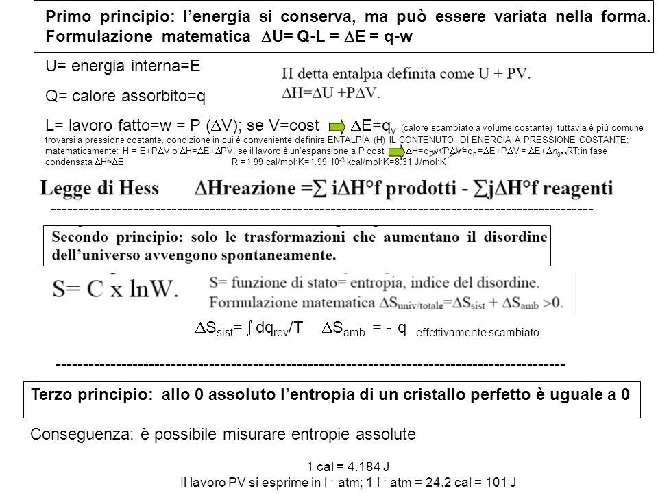 Il valore di G (in kJ) per un processo a 25°C avente G° = -10 kJ e Q = 56.61 d è: a) 0; b) -10; c) -14.04; d) +4.04; e) -5.96 Come procedere: Applicare G = G° + RTlnQ Risposta corretta:a G = -10 + RTln 56.61 = -10000 J + 2.303 RT log 56.61 ~ 0 Il processo è allequilibrio!