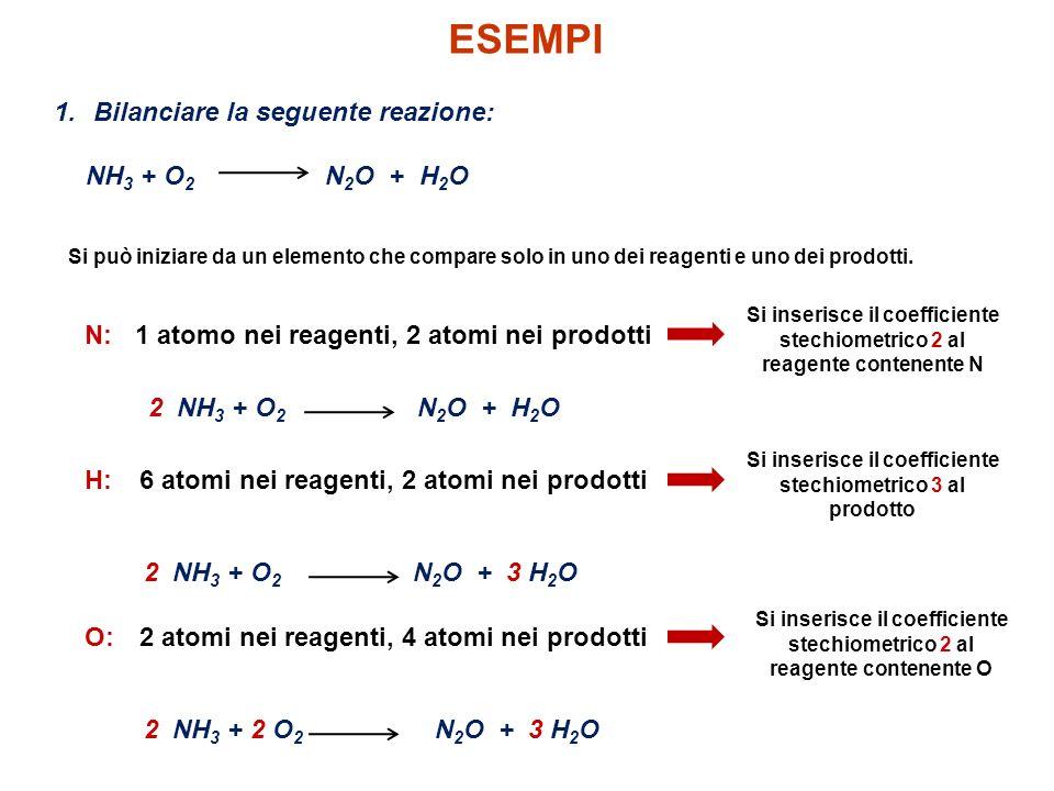 ESEMPI 1.Bilanciare la seguente reazione: NH 3 + O 2 N 2 O + H 2 O Si può iniziare da un elemento che compare solo in uno dei reagenti e uno dei prodo