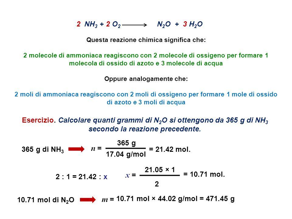 2 NH 3 + 2 O 2 N 2 O + 3 H 2 O Questa reazione chimica significa che: 2 molecole di ammoniaca reagiscono con 2 molecole di ossigeno per formare 1 mole
