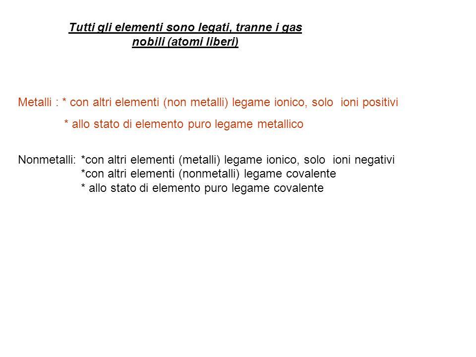 Metalli : * con altri elementi (non metalli) legame ionico, solo ioni positivi * allo stato di elemento puro legame metallico Nonmetalli: *con altri e