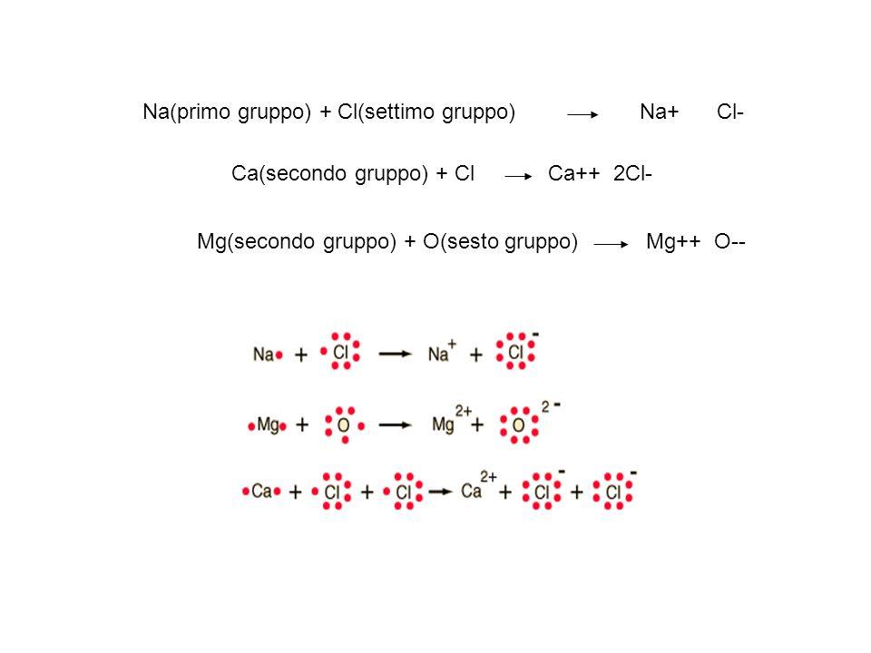 metanoammoniaca acqua