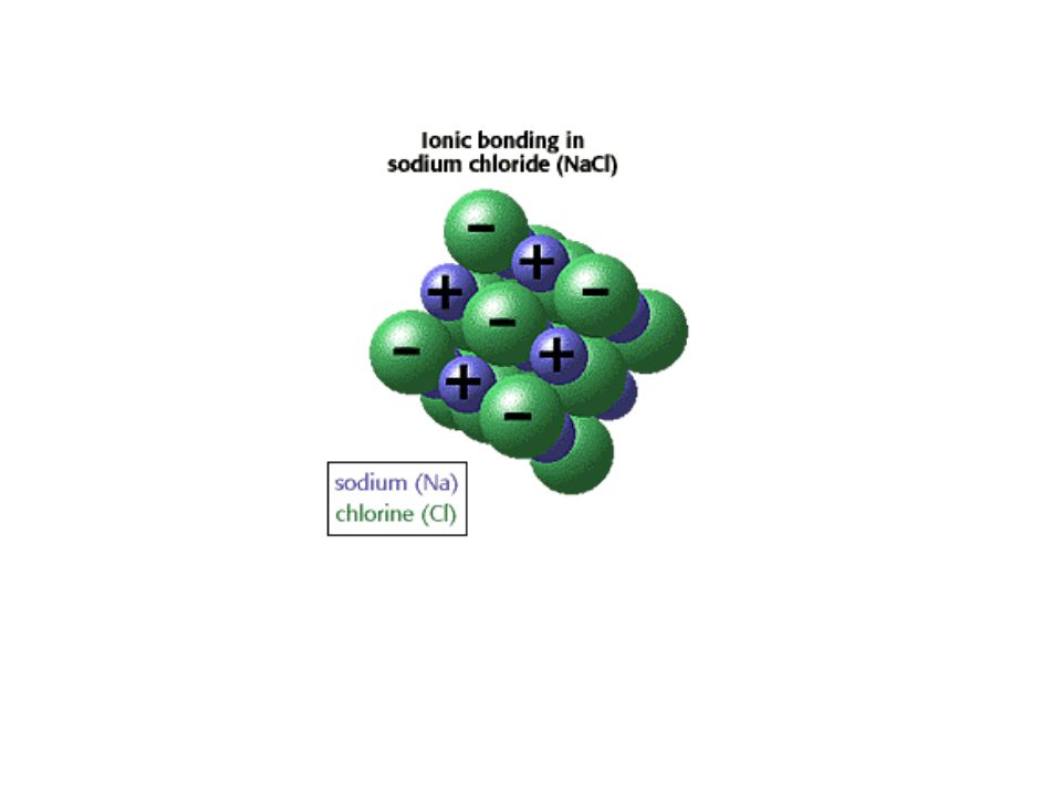 Cristallo ionico