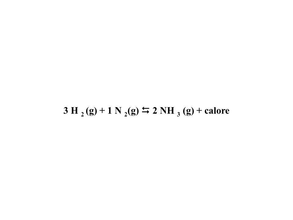 3 H 2 (g) + 1 N 2 (g) 2 NH 3 (g) + calore
