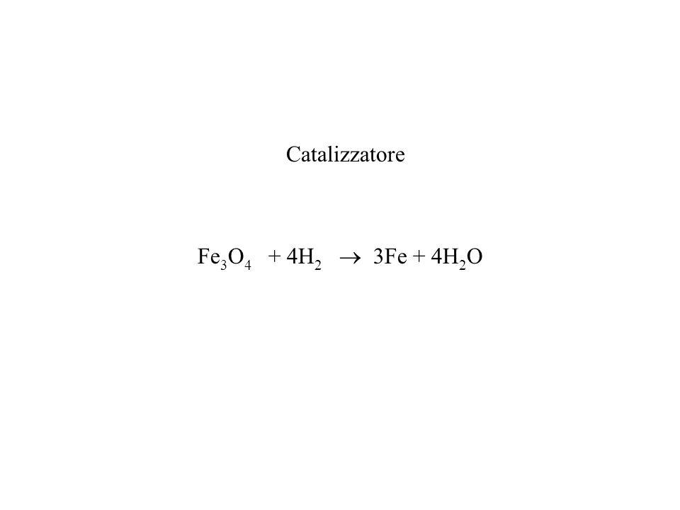 Fe 3 O 4 + 4H 2 3Fe + 4H 2 O Catalizzatore