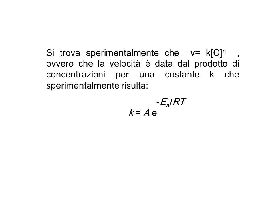 Si trova sperimentalmente che v= k[C] n, ovvero che la velocità è data dal prodotto di concentrazioni per una costante k che sperimentalmente risulta: -E a /RT k = A e