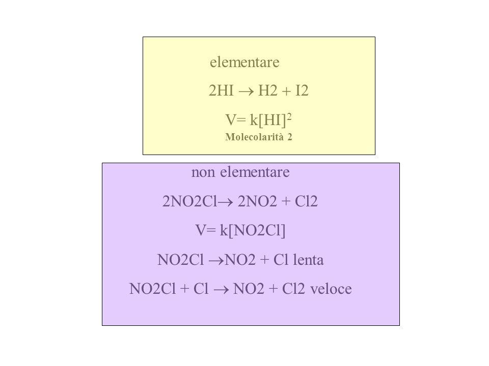 elementare non elementare 2NO2Cl 2NO2 + Cl2 V= k[NO2Cl] NO2Cl NO2 + Cl lenta NO2Cl + Cl NO2 + Cl2 veloce 2HI V= k[HI] 2 Molecolarità 2