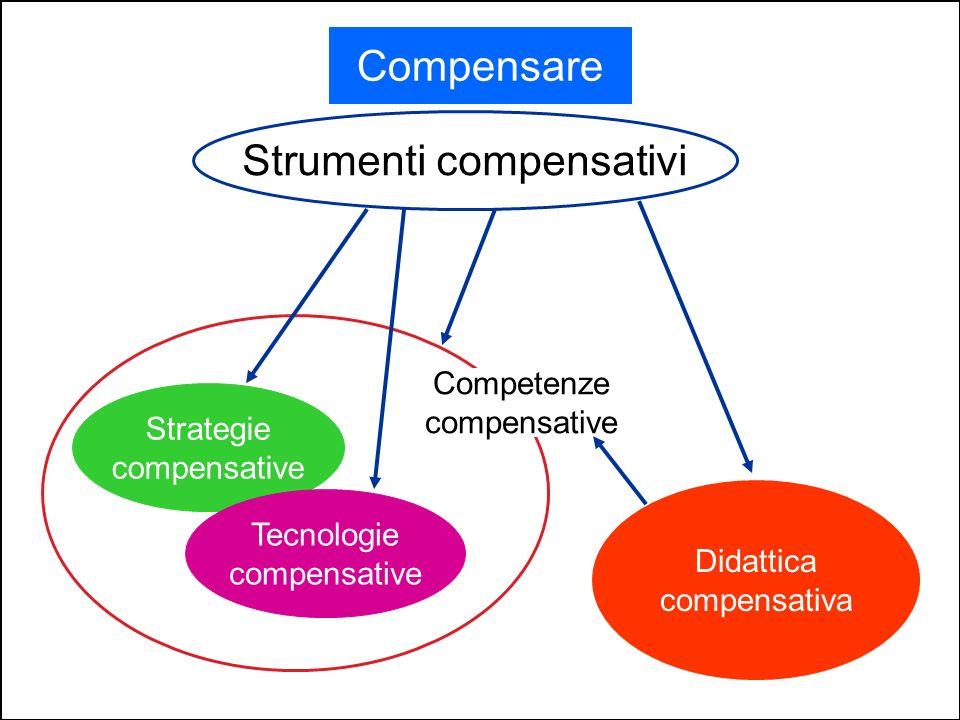 Compensare Strumenti compensativi Strategie compensative Tecnologie compensative Competenze compensative Didattica compensativa