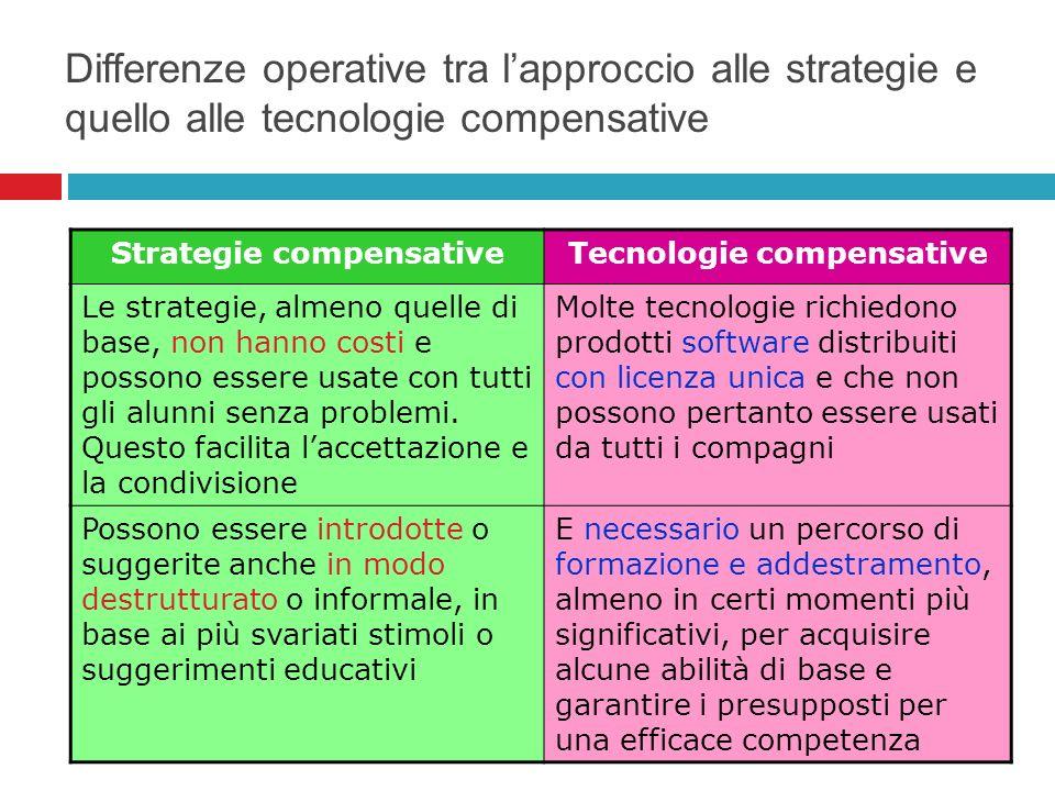 Differenze operative tra lapproccio alle strategie e quello alle tecnologie compensative Strategie compensativeTecnologie compensative Le strategie, a